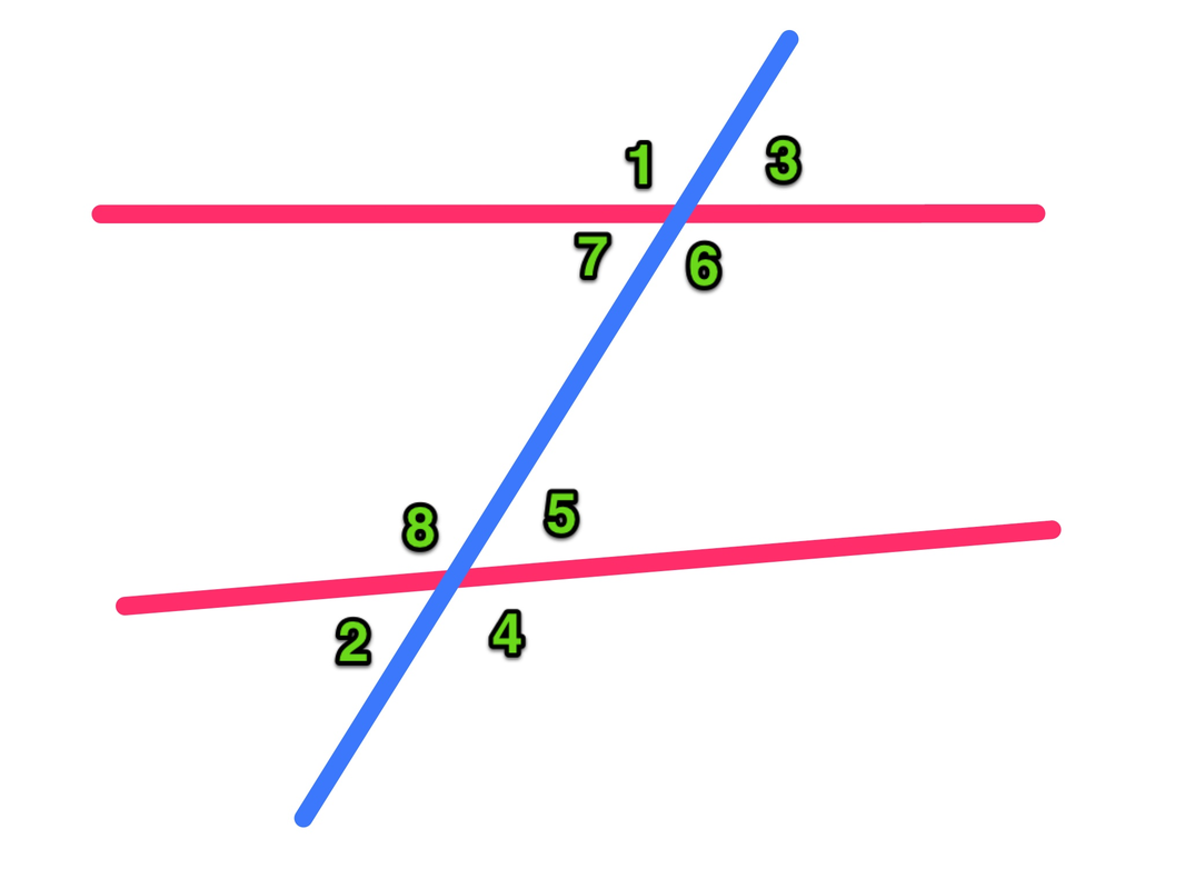Sept 24 28 ms zambrano welch 39 s math classes - Same side exterior angles are congruent ...